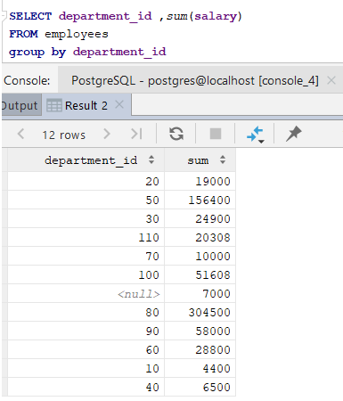 Postgresql Select Group By Having PostgreSQL Group BY Clause